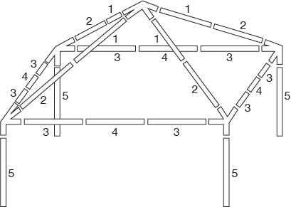 Montage de votre tente